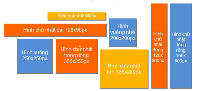 Kích thước quảng cáo Google AdWords
