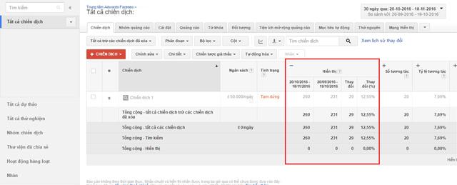 Đo lường hiệu suất quảng cáo AdWords theo phạm vi ngày