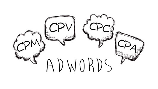 Giá thầu quảng cáo trong AdWords